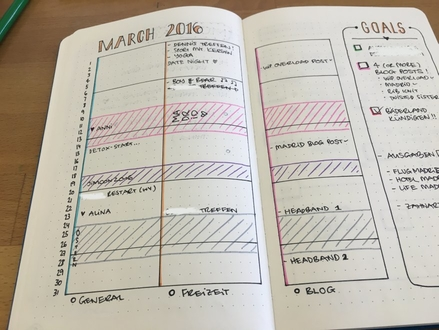 Gastblog FLCTY, Svenja Pokora, Bullet Journal, Monthly log